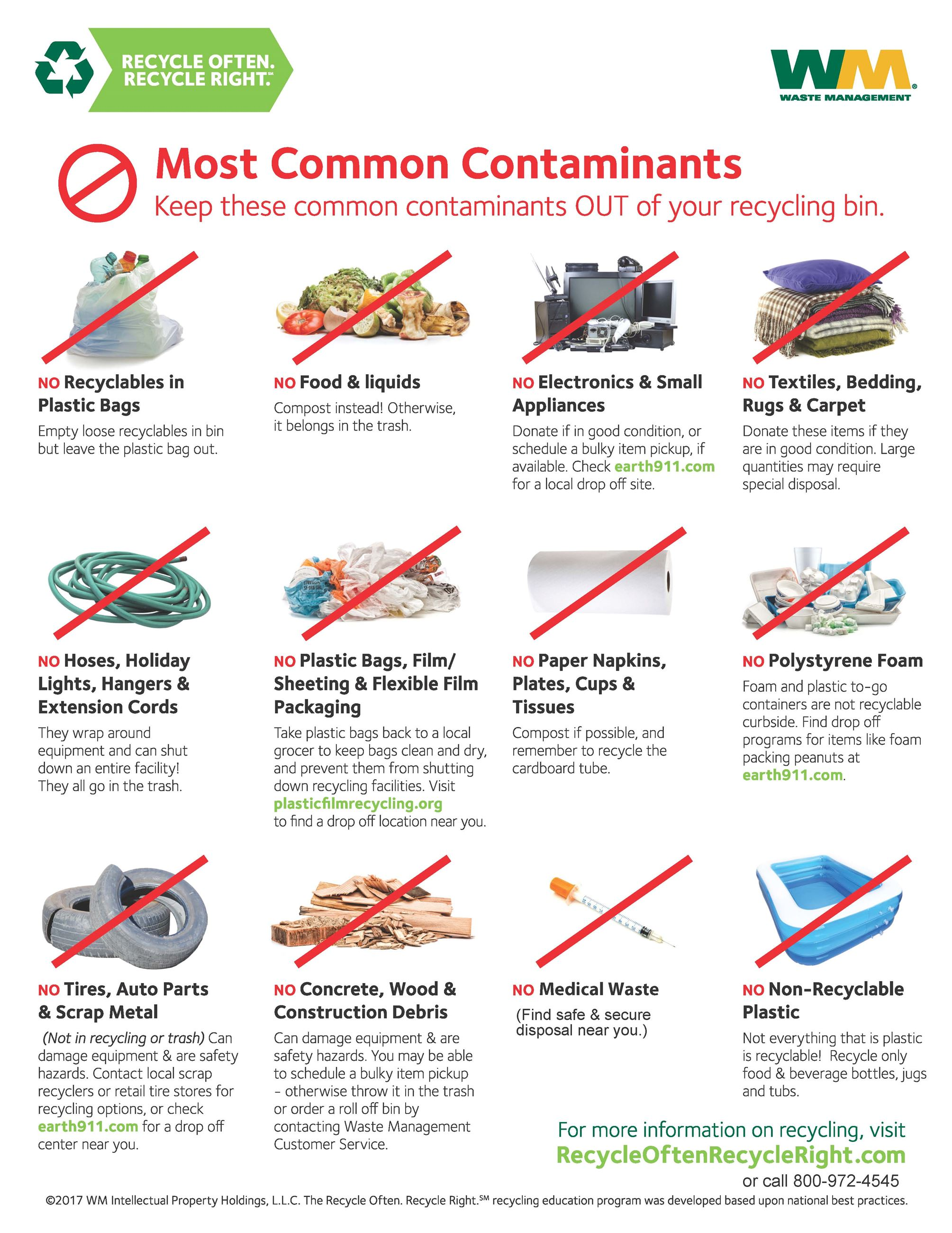 Recycling-Contaminants - WM1